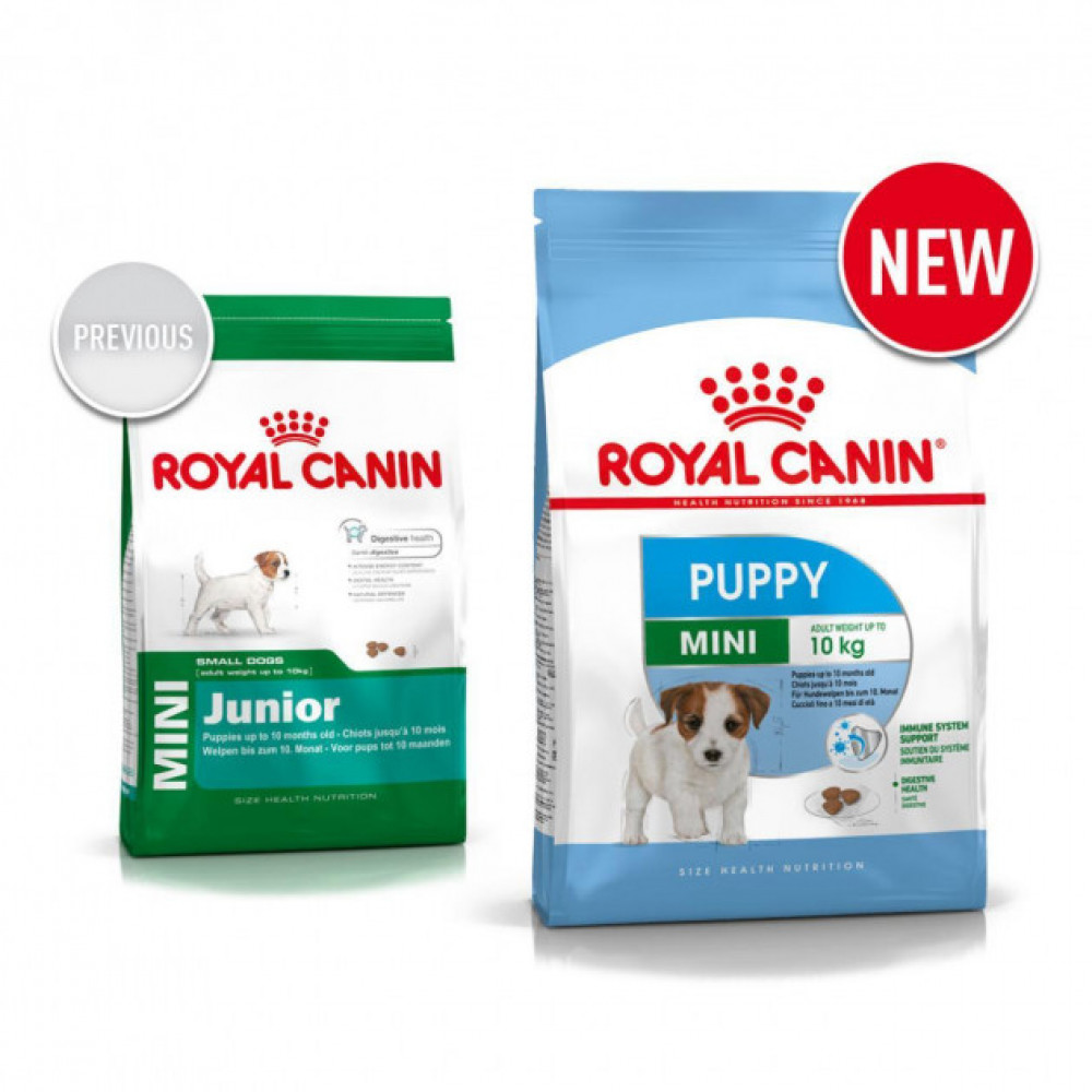 Корм Royal Canin Mini Junior для щенков мелких пород